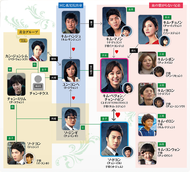 img_chart.png